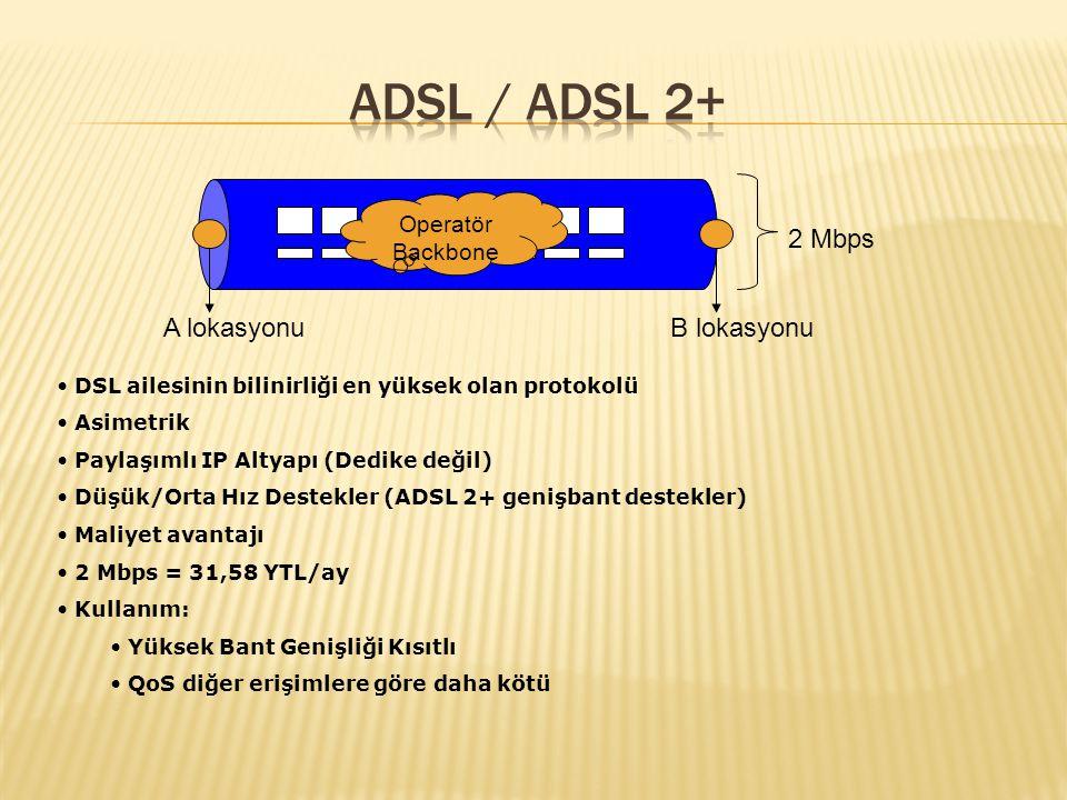 ADSL / ADSL 2+ 2 Mbps A lokasyonu B lokasyonu Operatör Backbone