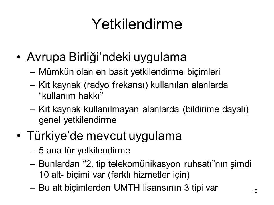 Yetkilendirme Avrupa Birliği'ndeki uygulama Türkiye'de mevcut uygulama