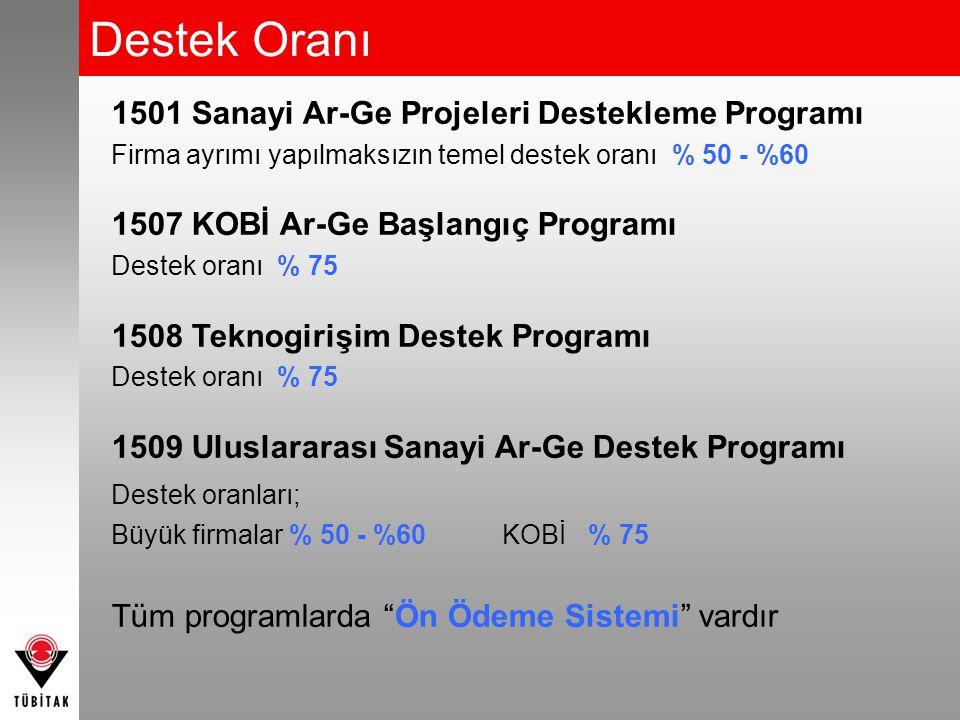Destek Oranı 1501 Sanayi Ar-Ge Projeleri Destekleme Programı