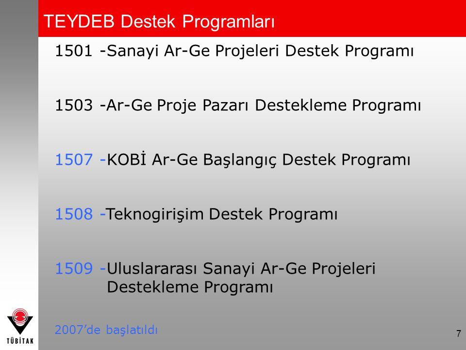TEYDEB Destek Programları