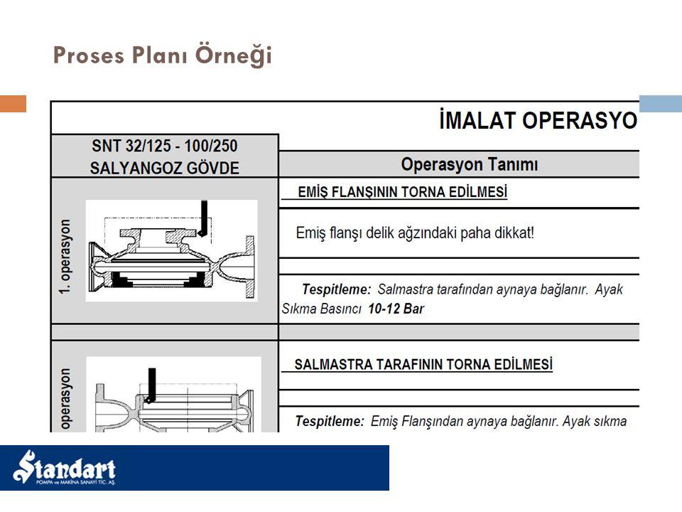 Proses Planı Örneği