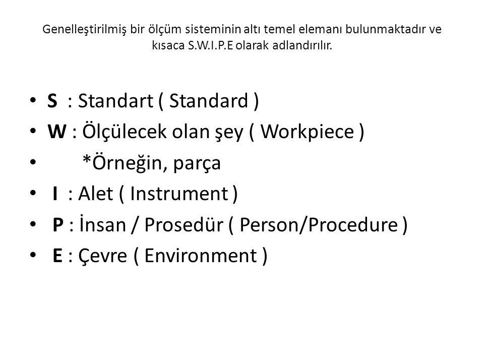S : Standart ( Standard ) W : Ölçülecek olan şey ( Workpiece )