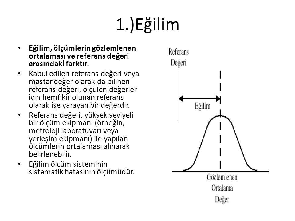 1.)Eğilim Eğilim, ölçümlerin gözlemlenen ortalaması ve referans değeri arasındaki farktır.