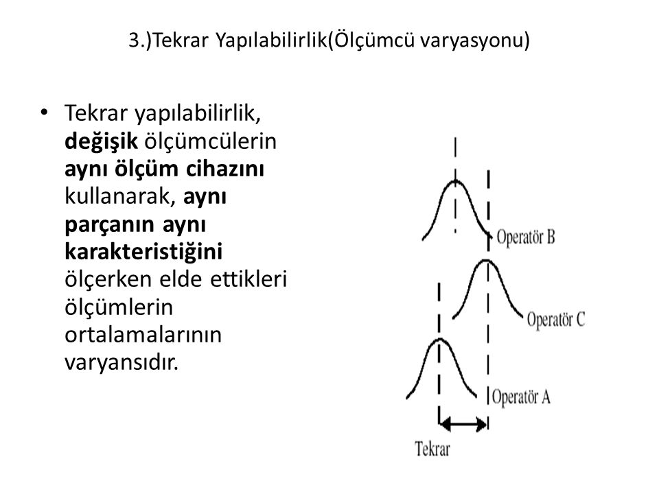 3.)Tekrar Yapılabilirlik(Ölçümcü varyasyonu)