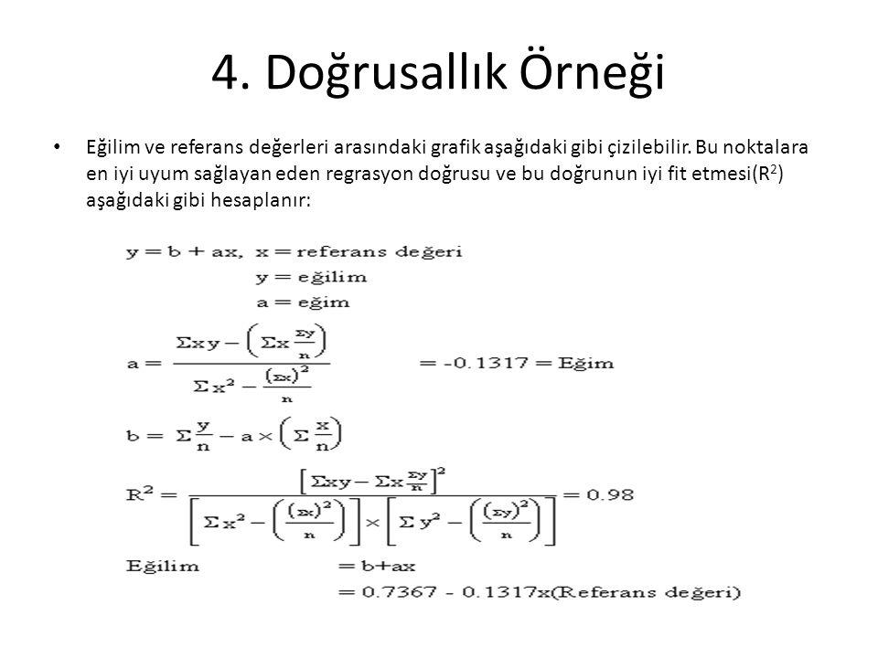 4. Doğrusallık Örneği