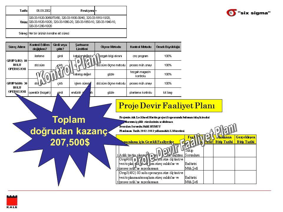 Proje Devir Faaliyet Planı
