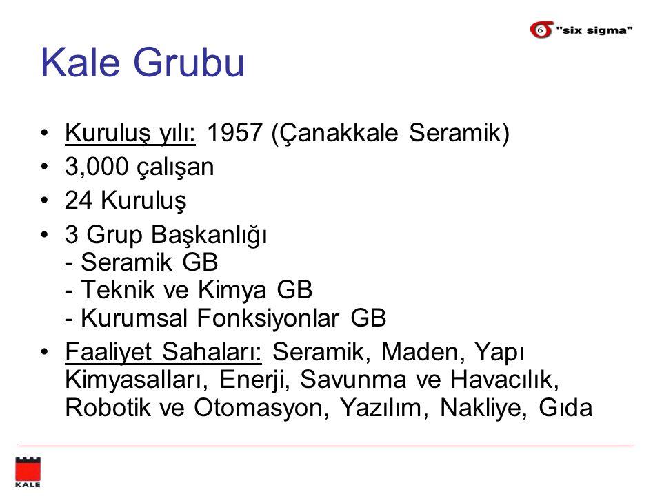 Kale Grubu Kuruluş yılı: 1957 (Çanakkale Seramik) 3,000 çalışan