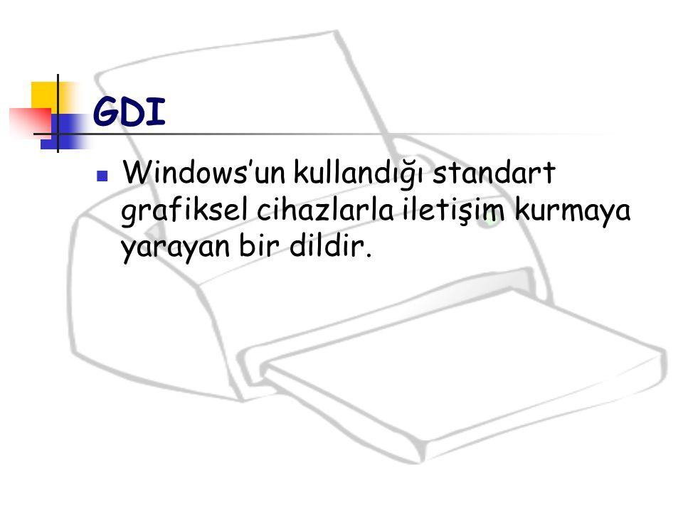 GDI Windows'un kullandığı standart grafiksel cihazlarla iletişim kurmaya yarayan bir dildir.