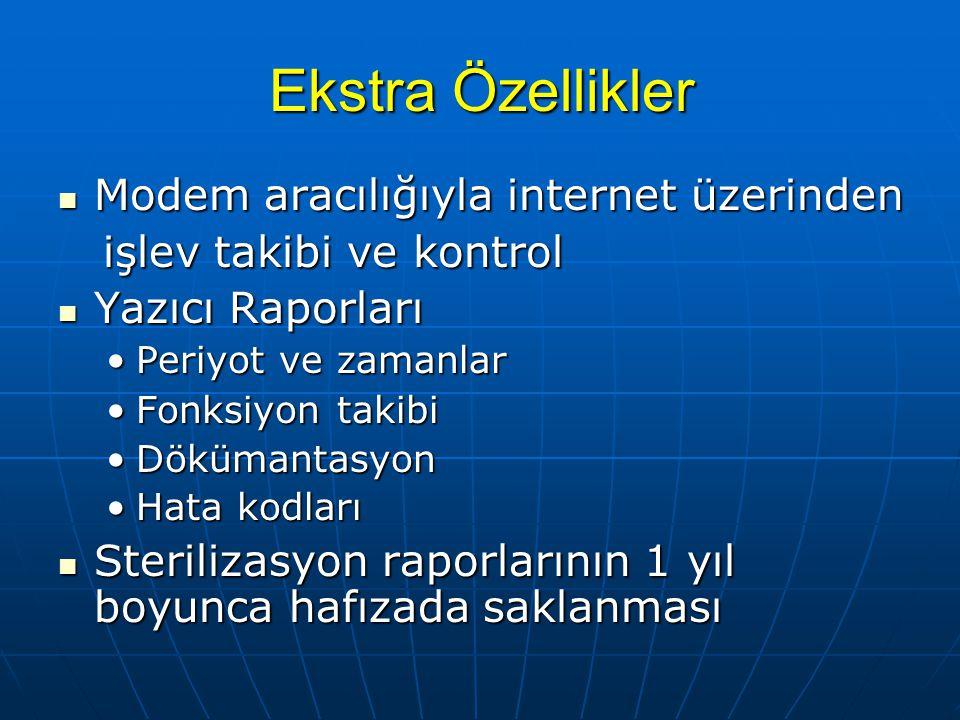 Ekstra Özellikler Modem aracılığıyla internet üzerinden