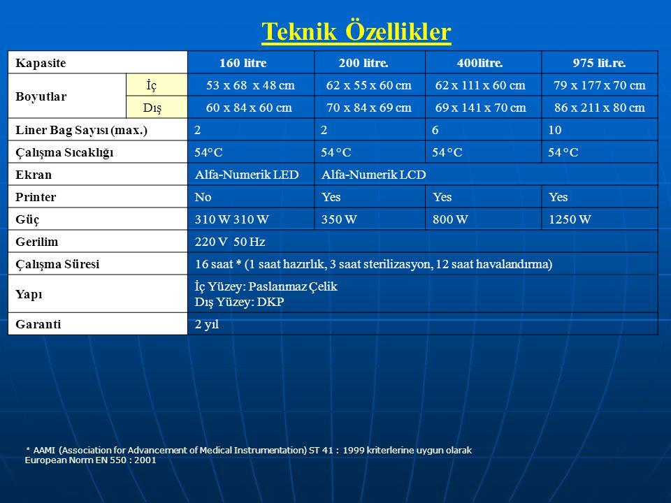 Teknik Özellikler 975 lit.re. 400 litre. 200 litre. 160 litre Kapasite