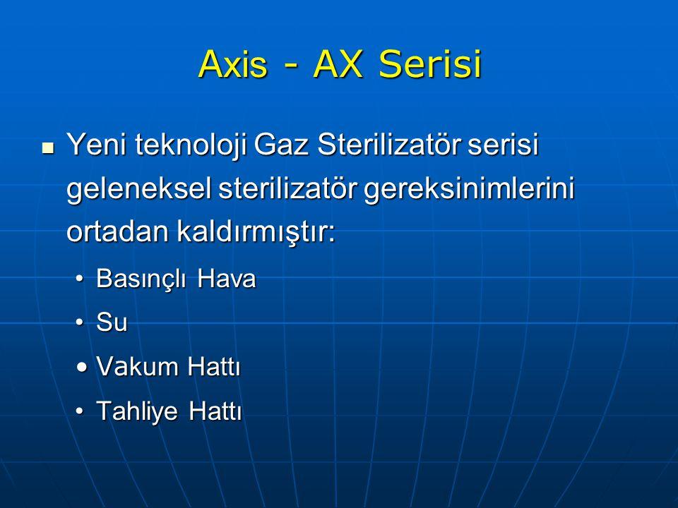 Axis - AX Serisi Yeni teknoloji Gaz Sterilizatör serisi geleneksel sterilizatör gereksinimlerini ortadan kaldırmıştır:
