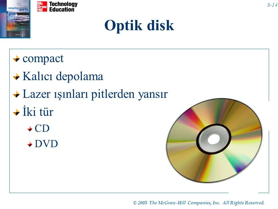 Optik disk compact Kalıcı depolama Lazer ışınları pitlerden yansır