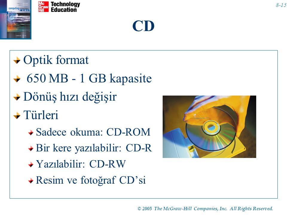 CD Optik format 650 MB - 1 GB kapasite Dönüş hızı değişir Türleri
