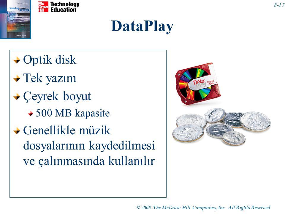 DataPlay Optik disk Tek yazım Çeyrek boyut