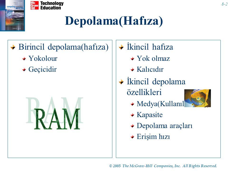 Depolama(Hafıza) RAM Birincil depolama(hafıza) İkincil hafıza