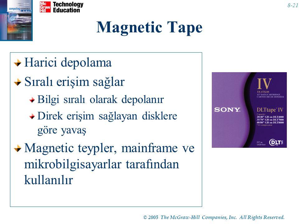 Magnetic Tape Harici depolama Sıralı erişim sağlar