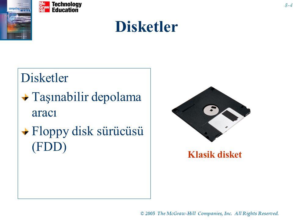 Disketler Disketler Taşınabilir depolama aracı