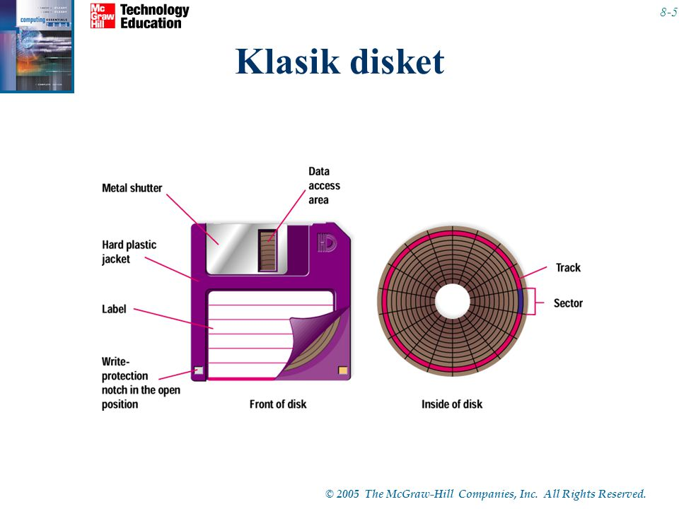 Klasik disket Storage capacities range from 360 KB to 1.44 MB