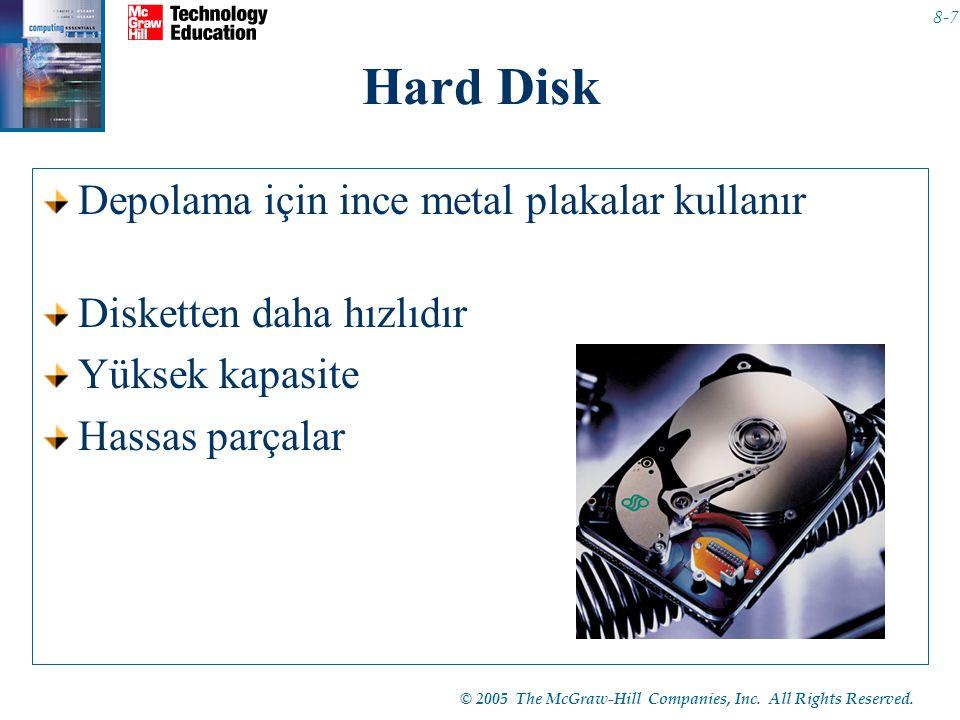 Hard Disk Depolama için ince metal plakalar kullanır