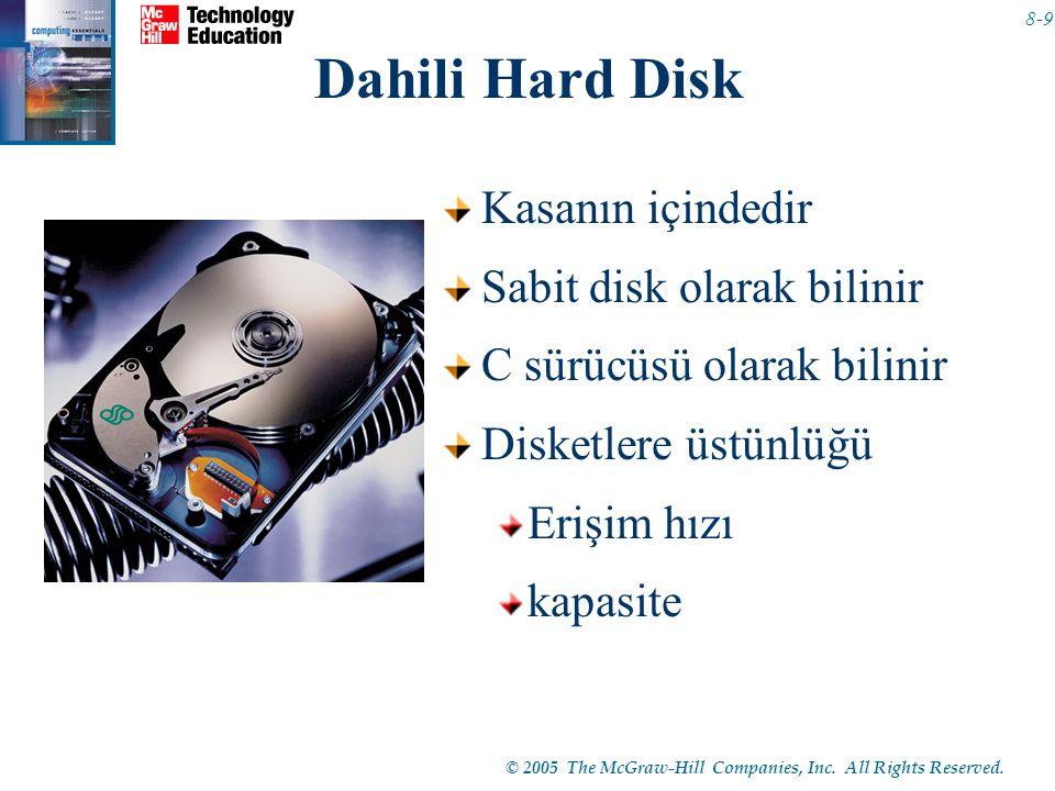 Dahili Hard Disk Kasanın içindedir Sabit disk olarak bilinir