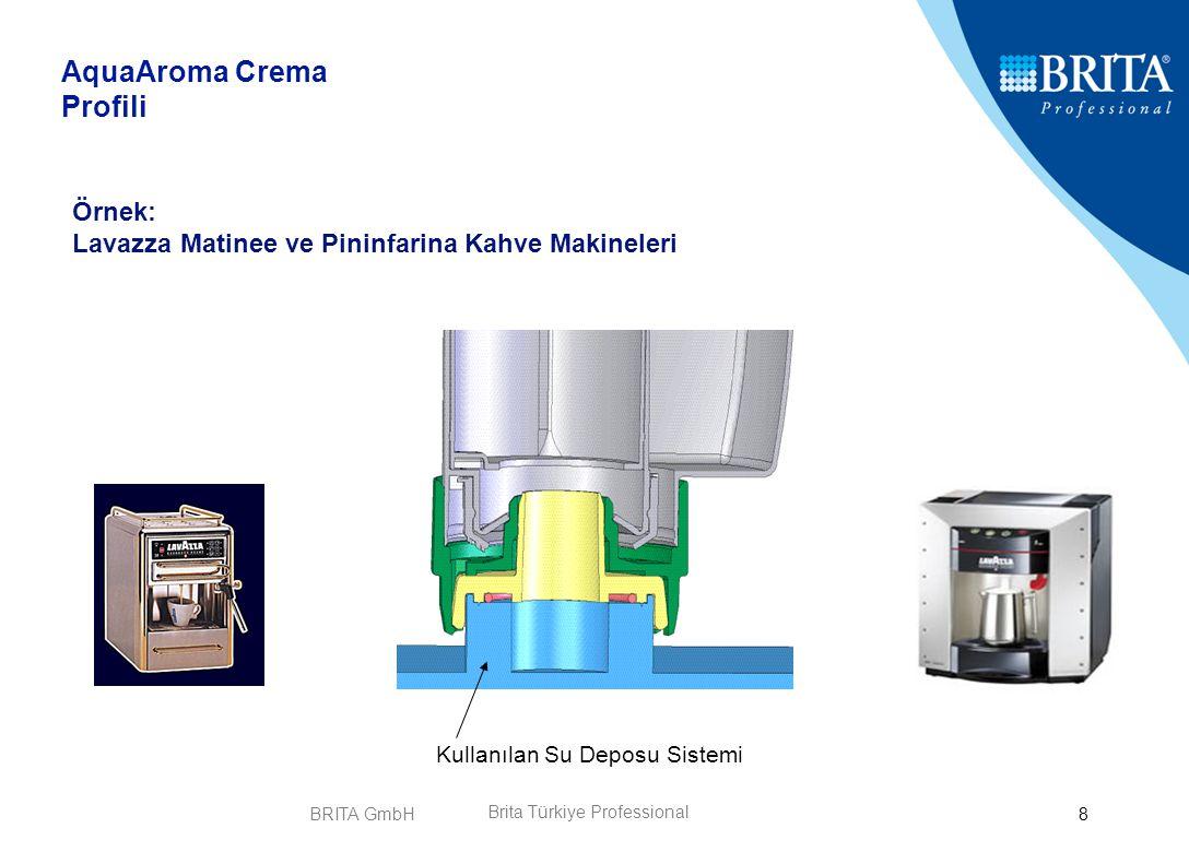 AquaAroma Crema Profili