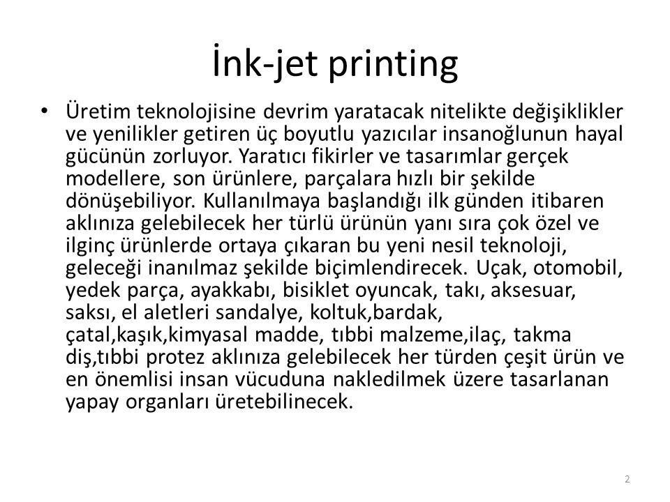 İnk-jet printing