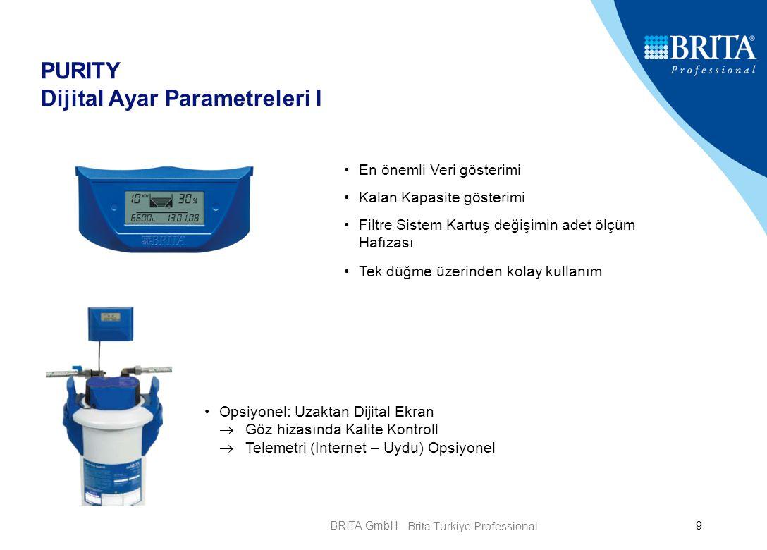 PURITY Dijital Ayar Parametreleri I
