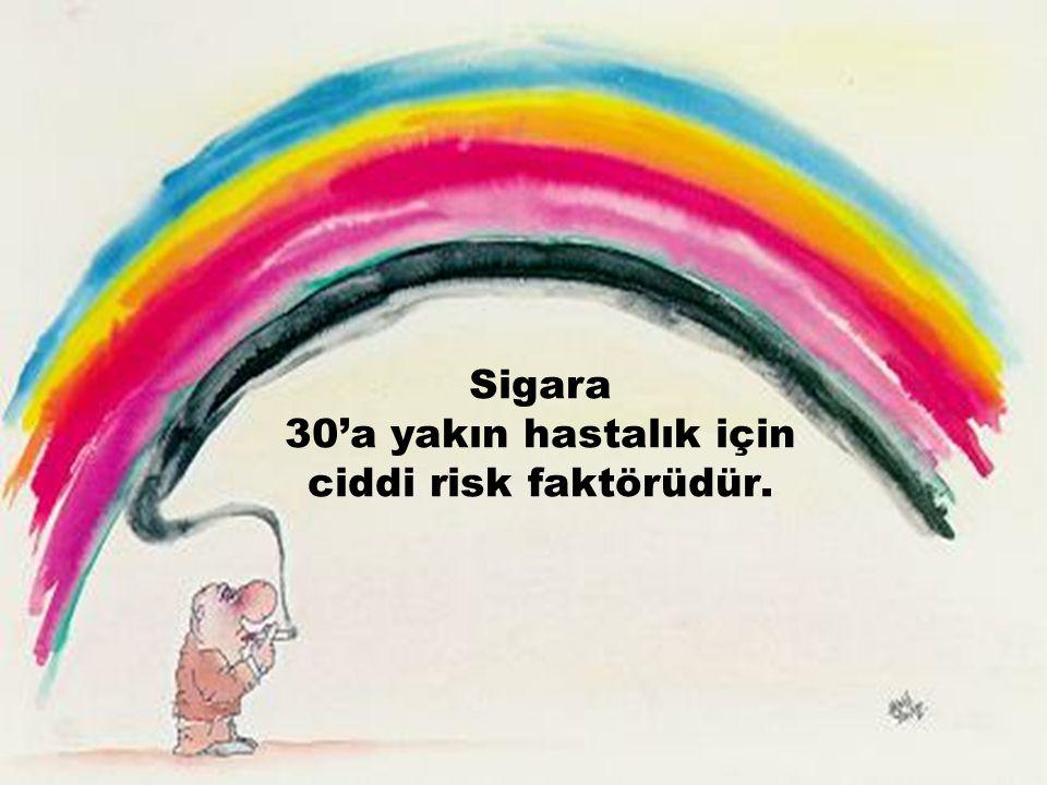 Sigara 30'a yakın hastalık için ciddi risk faktörüdür.