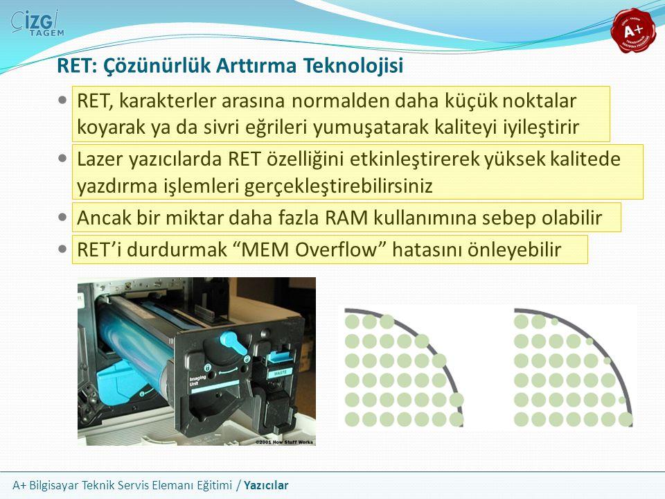 RET: Çözünürlük Arttırma Teknolojisi