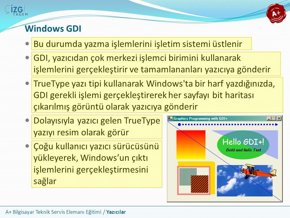 Windows GDI Bu durumda yazma işlemlerini işletim sistemi üstlenir