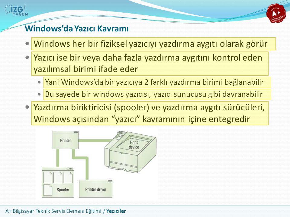 Windows'da Yazıcı Kavramı