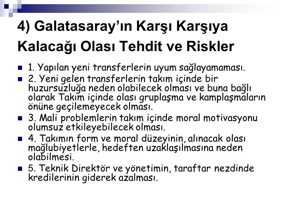 4) Galatasaray'ın Karşı Karşıya Kalacağı Olası Tehdit ve Riskler