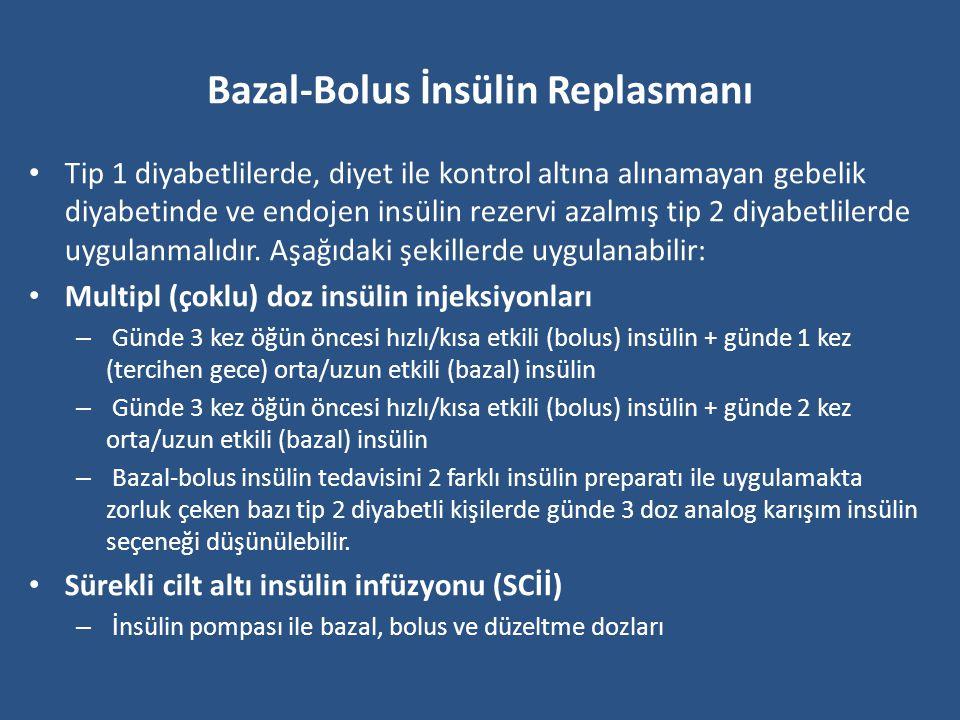 Bazal-Bolus İnsülin Replasmanı