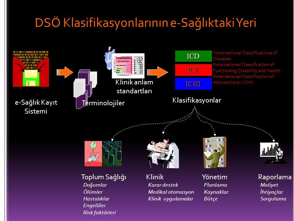 DSÖ Klasifikasyonlarının e-Sağlıktaki Yeri