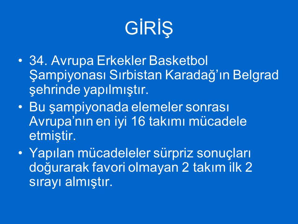 GİRİŞ 34. Avrupa Erkekler Basketbol Şampiyonası Sırbistan Karadağ'ın Belgrad şehrinde yapılmıştır.