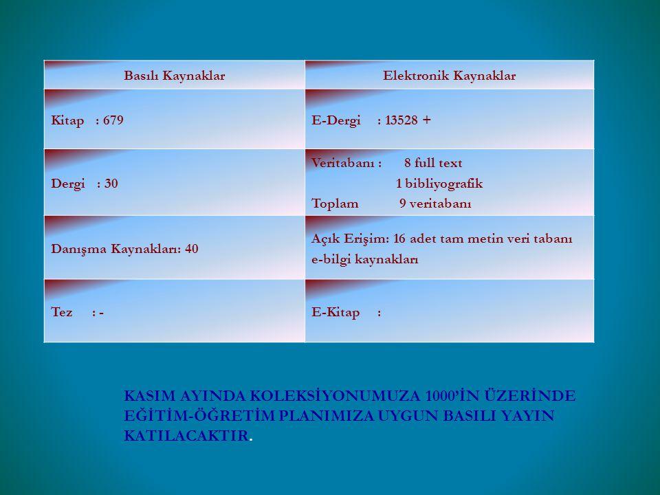 Basılı Kaynaklar Elektronik Kaynaklar. Kitap : 679. E-Dergi : 13528 + Dergi : 30. Veritabanı : 8 full text.
