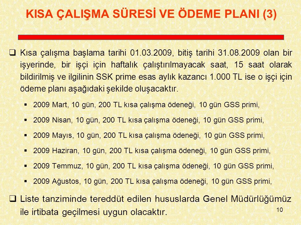 KISA ÇALIŞMA SÜRESİ VE ÖDEME PLANI (3)