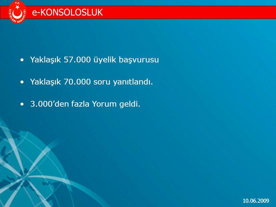 e-KONSOLOSLUK Yaklaşık 57.000 üyelik başvurusu