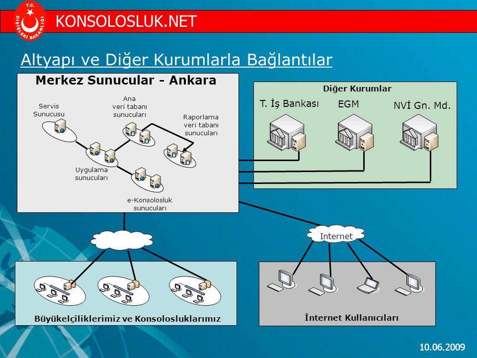 Merkez Sunucular - Ankara Büyükelçiliklerimiz ve Konsolosluklarımız