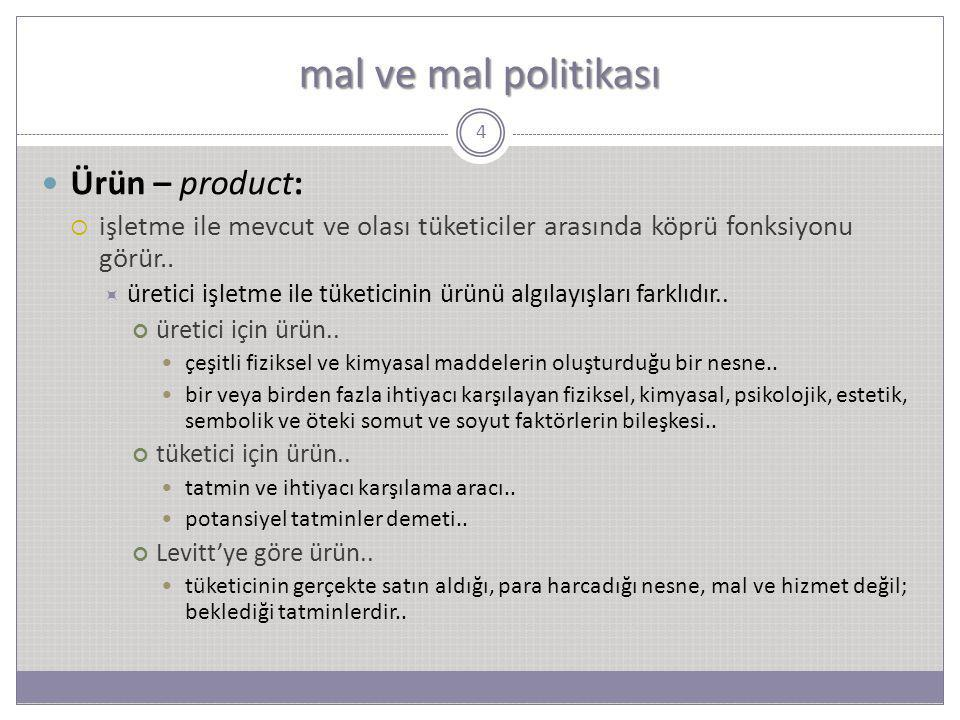 mal ve mal politikası Ürün – product: