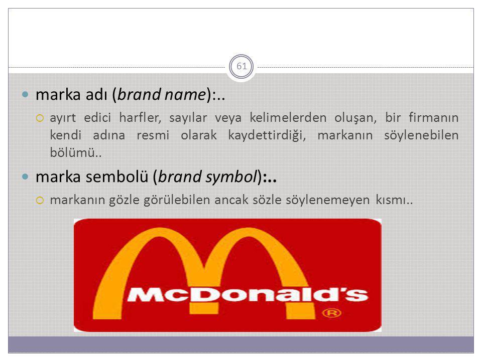 marka adı (brand name):..