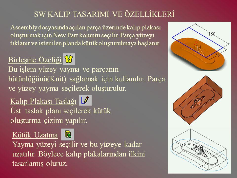 SW KALIP TASARIMI VE ÖZELLİKLERİ