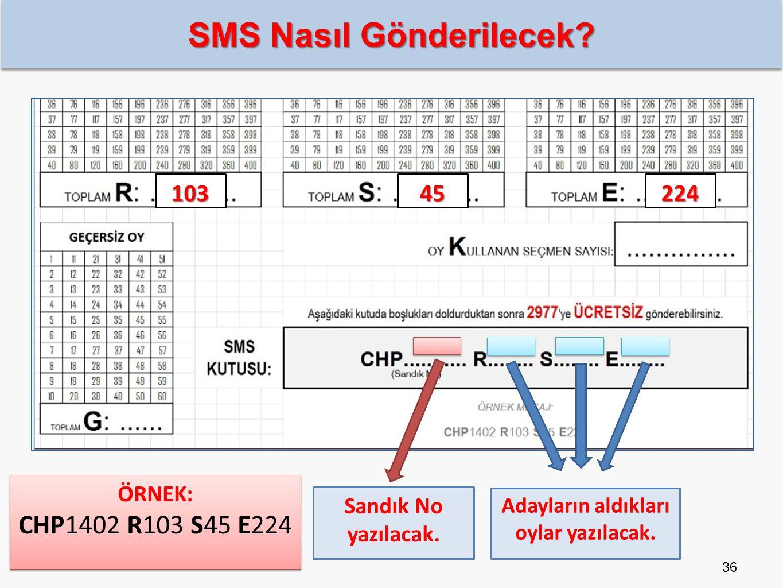 SMS Nasıl Gönderilecek Adayların aldıkları oylar yazılacak.