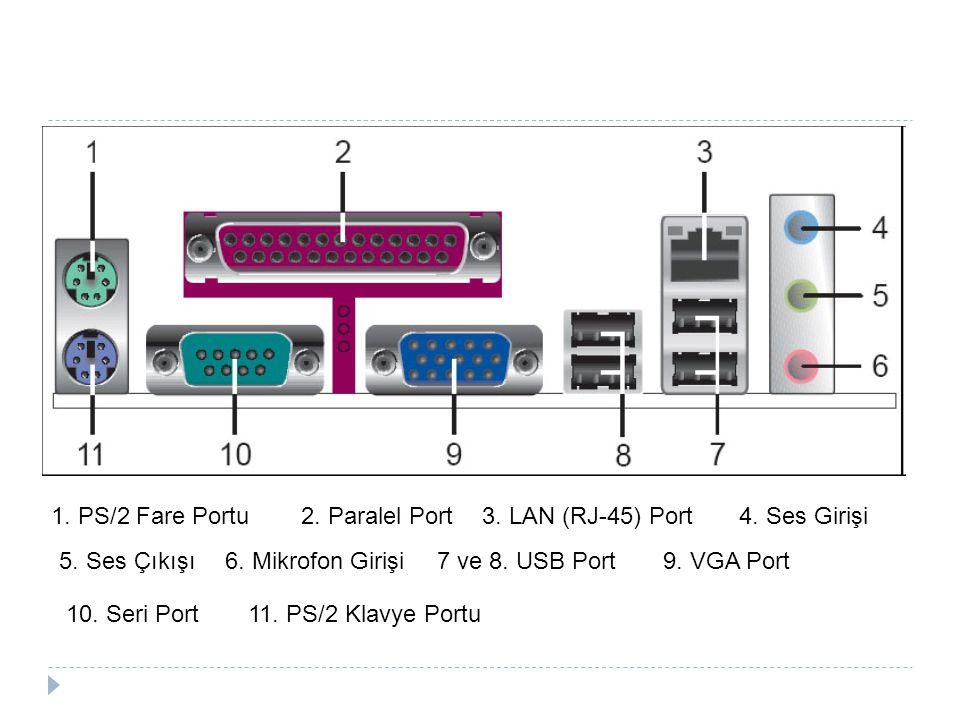 1. PS/2 Fare Portu 2. Paralel Port. 3. LAN (RJ-45) Port. 4. Ses Girişi. 5. Ses Çıkışı. 6. Mikrofon Girişi.