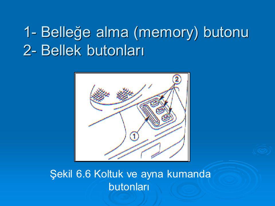 1- Belleğe alma (memory) butonu 2- Bellek butonları