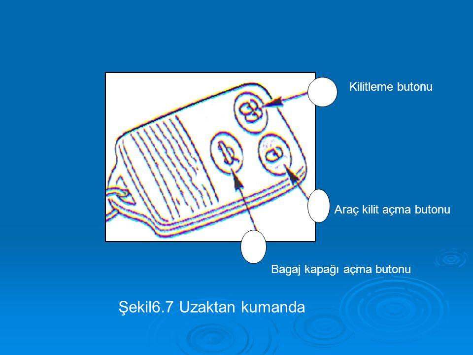 2 3 Şekil6.7 Uzaktan kumanda Kilitleme butonu Araç kilit açma butonu