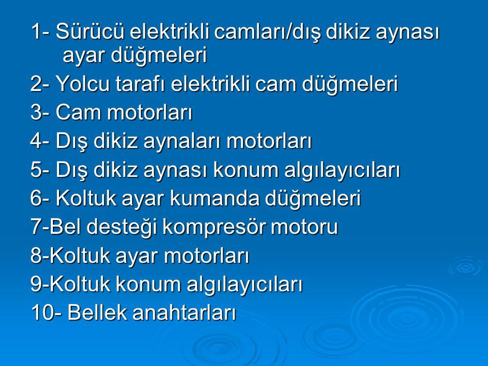 1- Sürücü elektrikli camları/dış dikiz aynası ayar düğmeleri
