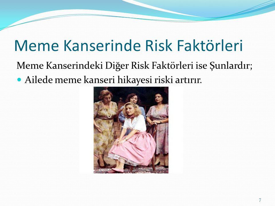Meme Kanserinde Risk Faktörleri