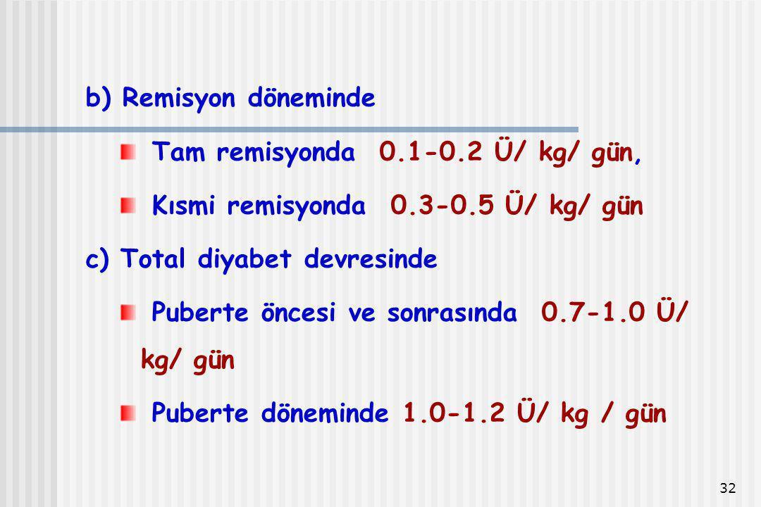 Tam remisyonda 0.1-0.2 Ü/ kg/ gün, Kısmi remisyonda 0.3-0.5 Ü/ kg/ gün