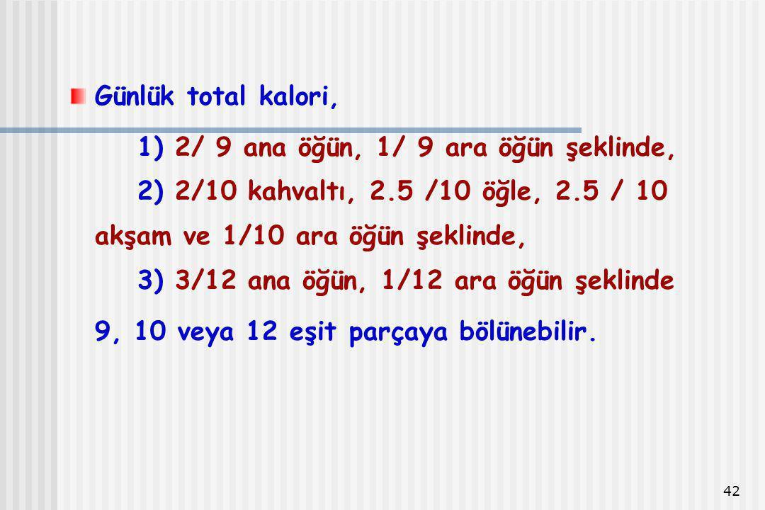 Günlük total kalori,